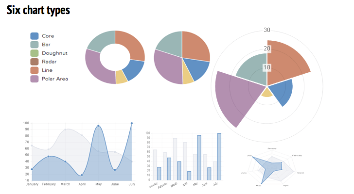 Top 9 data visualization tools for non-developers | Octoparse