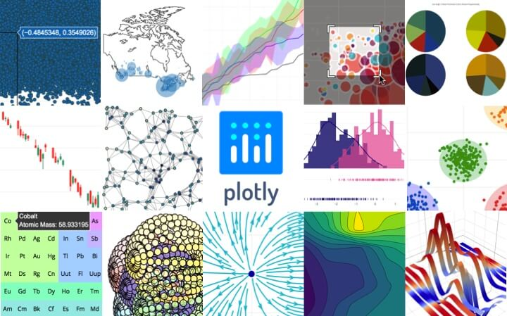 Top 30 Data Visualization Tools in 2019 | Octoparse