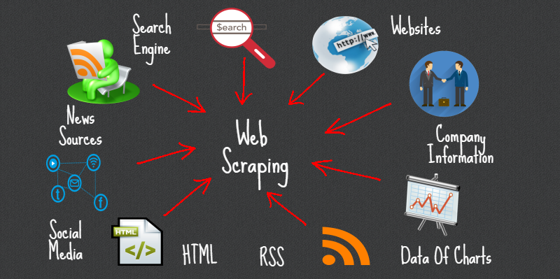 9 FREE Web Scrapers That You Cannot Miss in 2019
