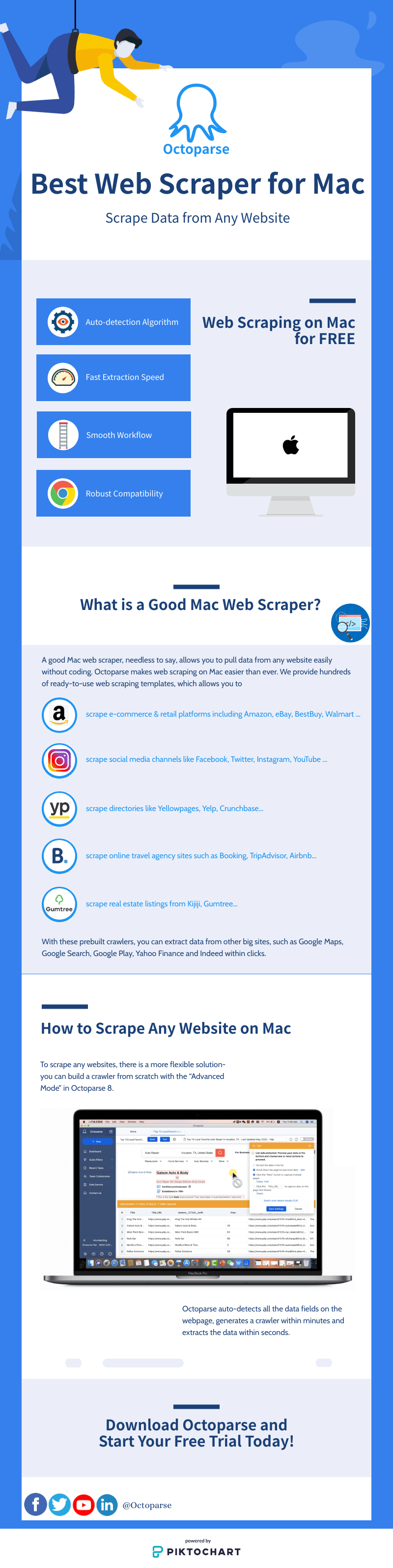 Octoparse best web scraper for mac infographics